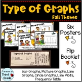 Types of Graphs for Third Grade