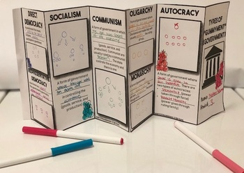Types of Government: Gummy Bear Foldable, Powerpoint, and Exit slip