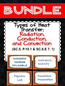 Types of Heat Transfer BUNDLE