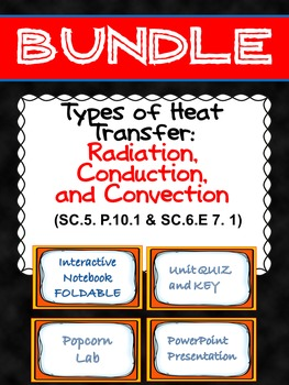 Types of Heat Transfer BUNDLE