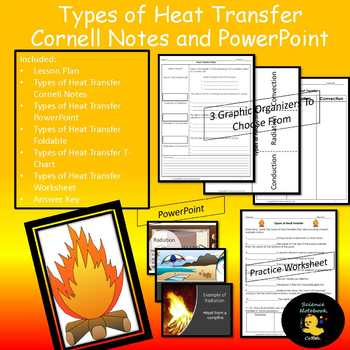 Types of Heat Transfer Cornell Notes and PowerPoint