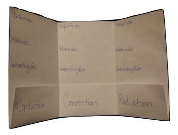 Heat Transfer Stations & Foldaway Notes