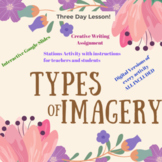 Types of Imagery Three Day Lesson Plan and Activities
