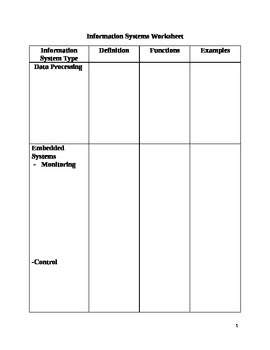 Types of Information Systems - an editable resource
