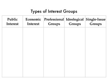 Types of Interest Groups Graphic Organizer