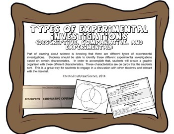 Types of Investigations (Descriptive, Comparative and Expe