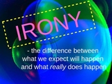 Types of Irony PowerPoint