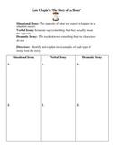 Types of Irony Worksheet