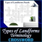 Types of Landforms Crossword Puzzle Activity Worksheet