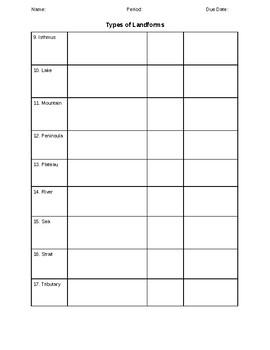 Types of Landforms Worksheet