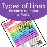 Types of Line Art Handout