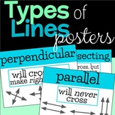 Types of Lines Anchor Charts