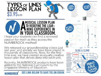 Types of Lines Multimedia Bundle: Parallel Perpendicular and Intersecting Lines