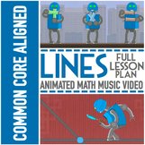 Types of Lines Multimedia Bundle: Parallel Perpendicular a