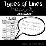Types of Lines Poster - BW