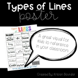 Types of Lines Poster - Color