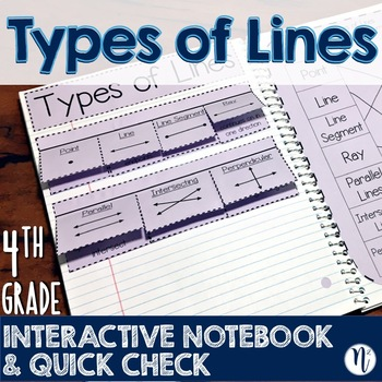 Types of Lines Interactive Notebook Activity & Quick Check TEKS 4.6A