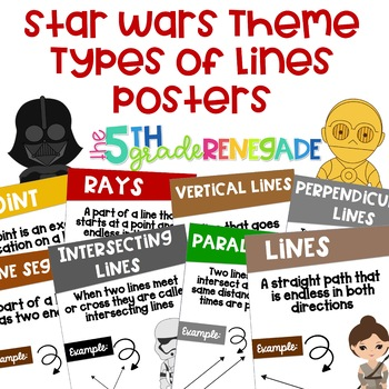 Types of Lines Math Posters with a Star Wars Theme