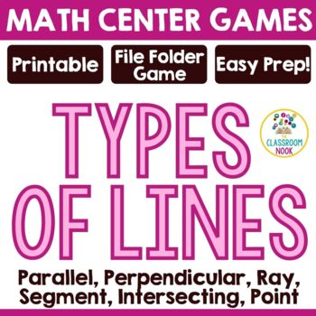 Types of Lines {Parallel, Perpendicular, Ray, Segment,  Intersecting, Point}