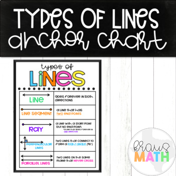 Types of Lines: Poster/ Graphic Organizer/ Supplemental Aid!