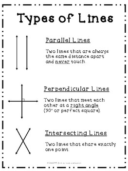 Types of Lines, Types of Angles Reference Notebook Page