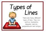 Types of Lines in Shapes