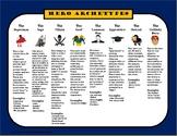 Hero Archetypes & The Hero's Journey (Monomyth)