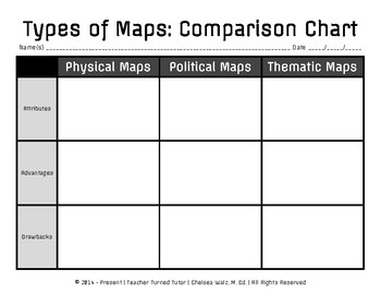 Types of Maps: Comparison Chart