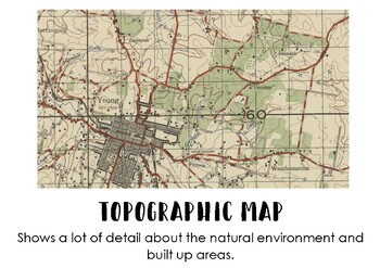 Types of Maps Display Posters