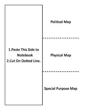 Types of Maps Foldable