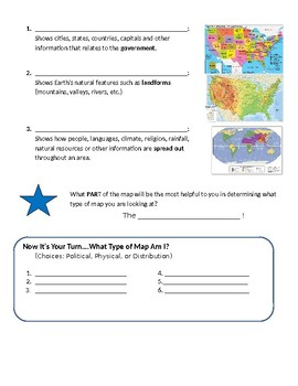 Types of Maps Notes