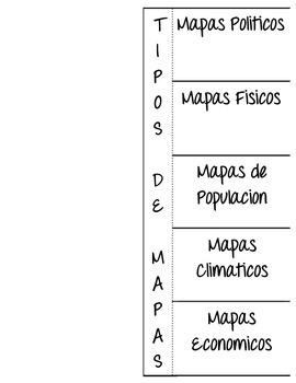 Types of Maps - Tipos de Mapas