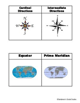 Types of Maps and Map Skills Interactive Notebook