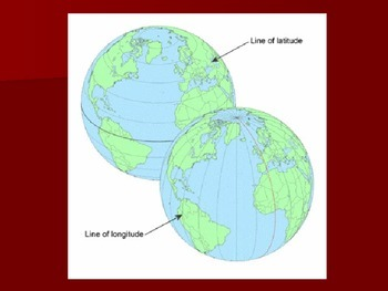 Types of Maps and Projections