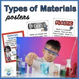 Types of Materials Posters and Activity for Use with Googl