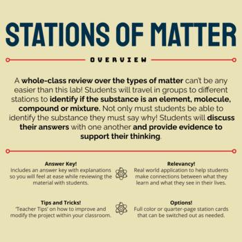Types of Matter Lab