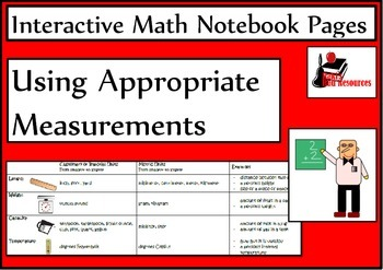 Using Appropriate Measurements Lesson for Interactive Math Notebooks