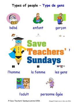 Types of Meat in French Worksheets, Games, Activities and