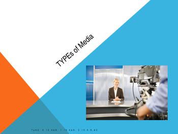 Types of Media - Full Version