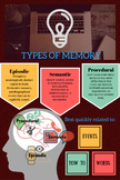 Types of Memory Handout (Cognitive Therapy)