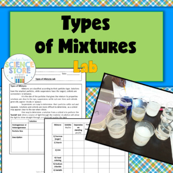 Types of Mixtures Lab