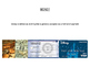 Types of Money in the U.S. power point (CE.13f)