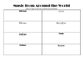 Types of Music Around the World - Art Interpretation Activity