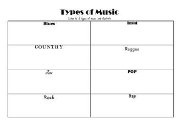 Types of Music Art/Interpretation Activity