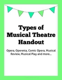 Types of Musical Theatre: Study Guide / Handout