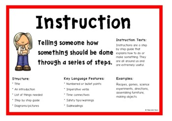 Types of Informational Texts