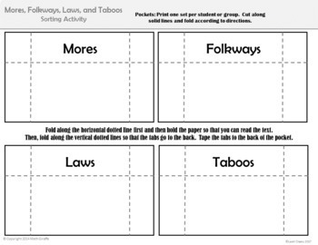Types of Norms Note Sheet and Card Sort for Sociology