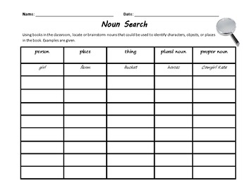 Types of Nouns Book Search