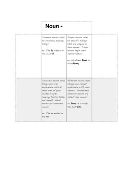 Types of Nouns Foldable