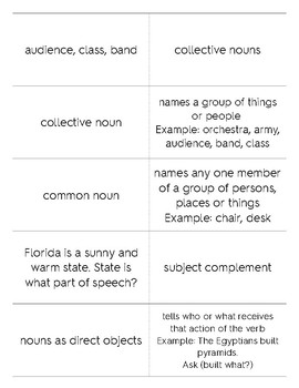 Types of Nouns:  Rules and Examples Flashcards